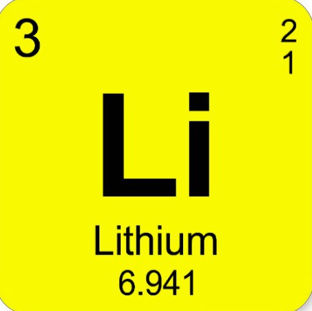 The History of Lithium: Part One